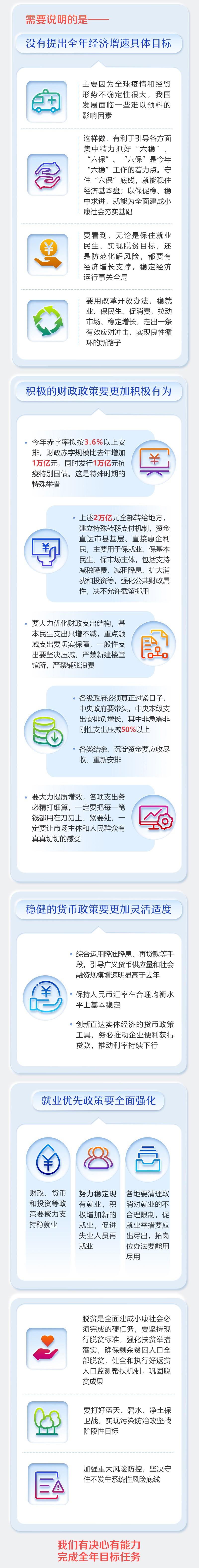 《政府工作报告》3.jpg
